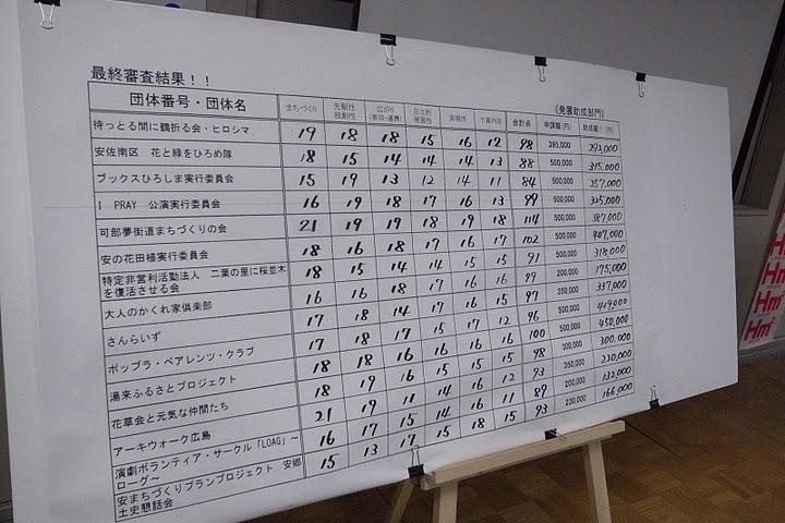 結果発表(他団体).JPG